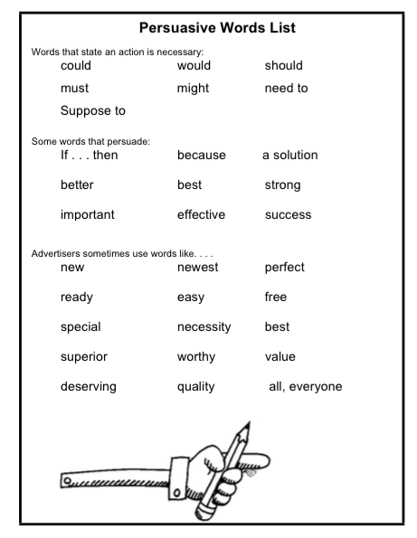 persuasive essay words and phrases Together, brainstorm words and phrases that can to try to persuade someone and write them down if you're stumped for ideas, see the article: words, phrase and arguments to use in persuasive writing.